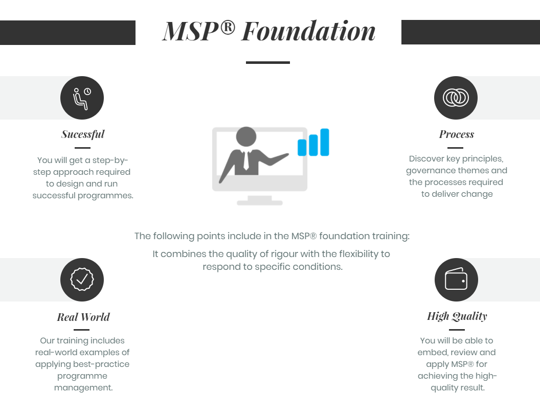 Msp foundation msp training program content malvernweather Gallery