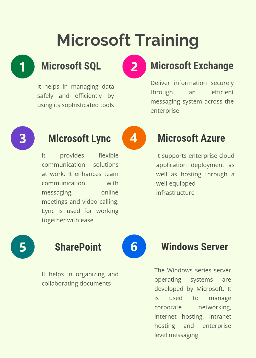 Microsoft training courses msp training why should i do microsoft training courses 1betcityfo Image collections